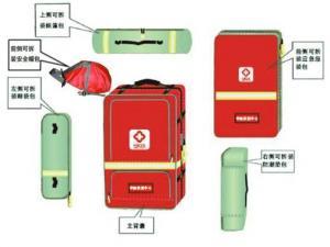 卫生应急携行装备(3)